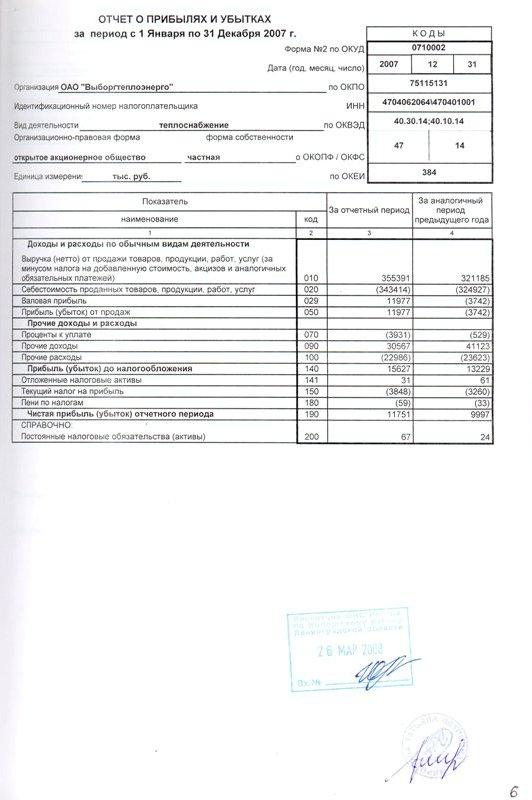Отчет о прибылях и убытках.
