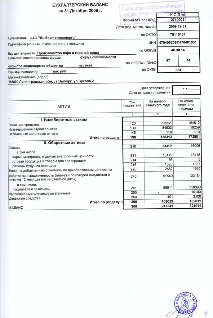 бухгалтерский баланс за 13-15 год карте Саранска